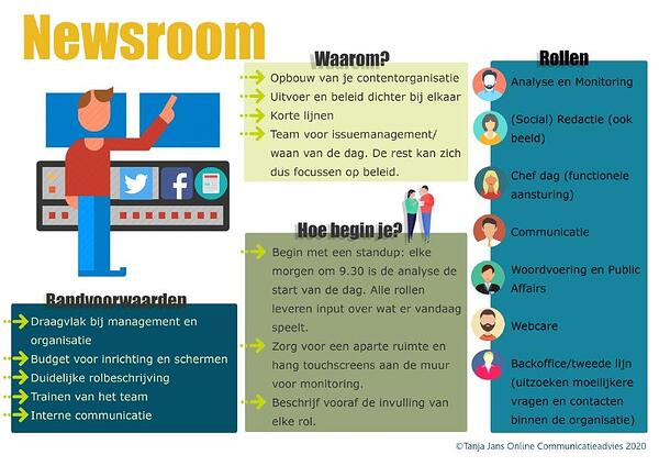 Newsroom_infographic (2)